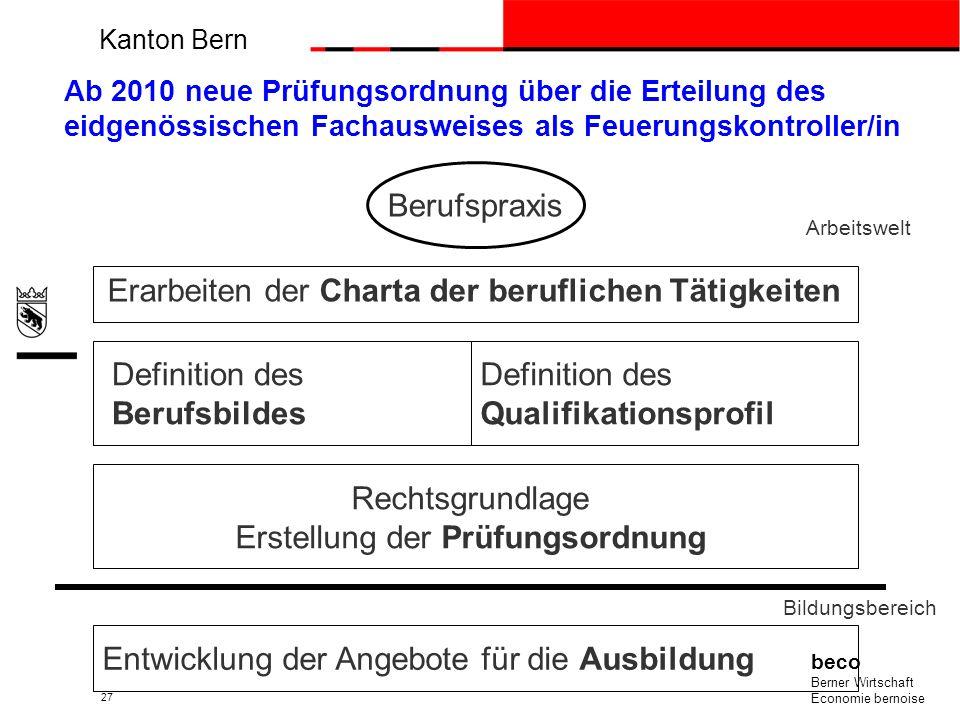 Kanton Bern beco Berner Wirtschaft Economie bernoise 27 Ab 2010 neue Prüfungsordnung über die Erteilung des eidgenössischen Fachausweises als Feuerung