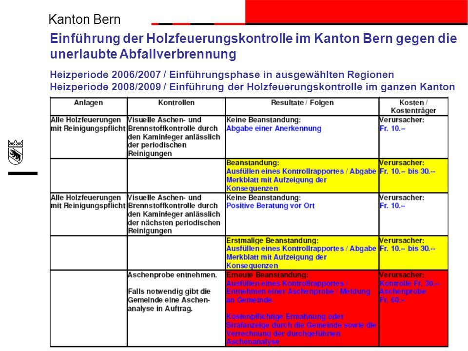 Kanton Bern beco Berner Wirtschaft Economie bernoise 33 Einführung der Holzfeuerungskontrolle im Kanton Bern gegen die unerlaubte Abfallverbrennung He