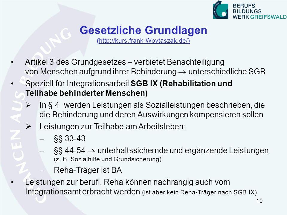 Gesetzliche Grundlagen (http://kurs.frank-Woytaszak.de/) 10 Artikel 3 des Grundgesetzes – verbietet Benachteiligung von Menschen aufgrund ihrer Behind