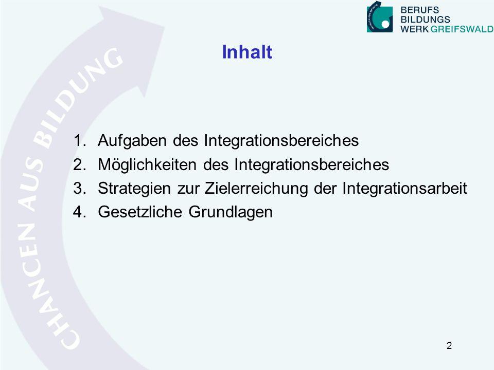 Inhalt 1.Aufgaben des Integrationsbereiches 2.Möglichkeiten des Integrationsbereiches 3.Strategien zur Zielerreichung der Integrationsarbeit 4.Gesetzl
