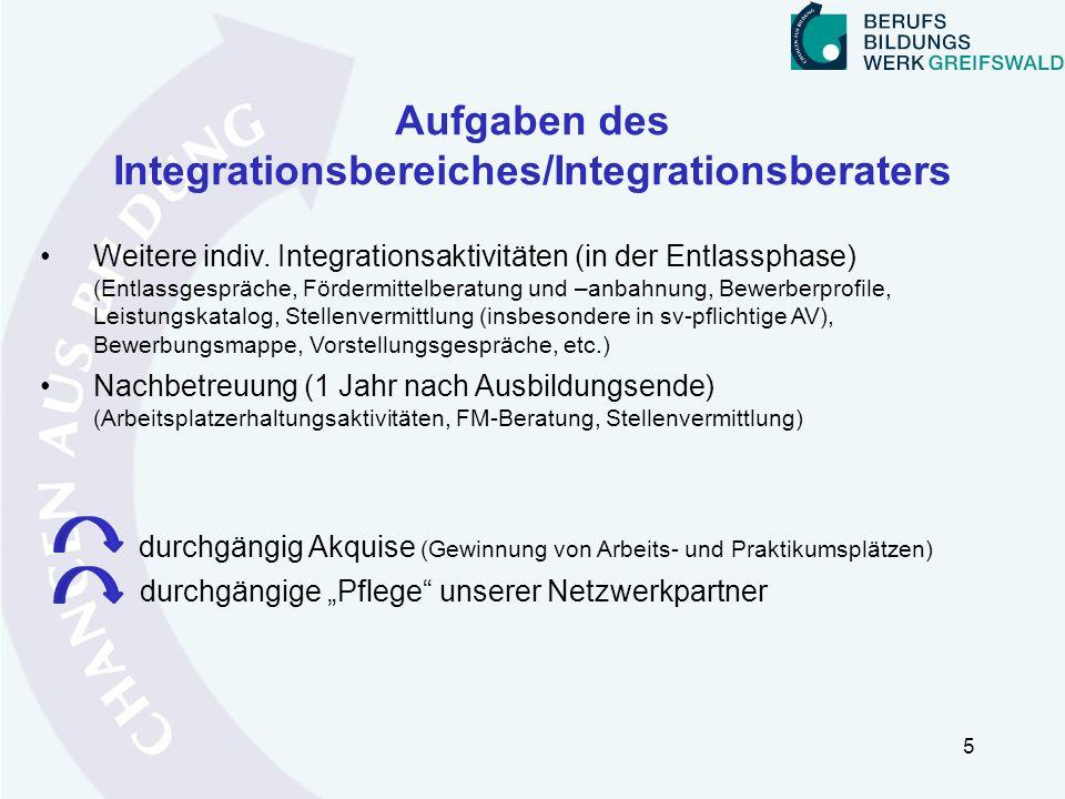 Möglichkeiten des Integrationsdienstes/ Know how 6 Kenntnisse der Fördermöglichkeiten (wann möglich, Beantragung etc.) Netzwerkkenntnisse/Nutzung von Netzwerken (neu Mehrgenerationenhäuser)