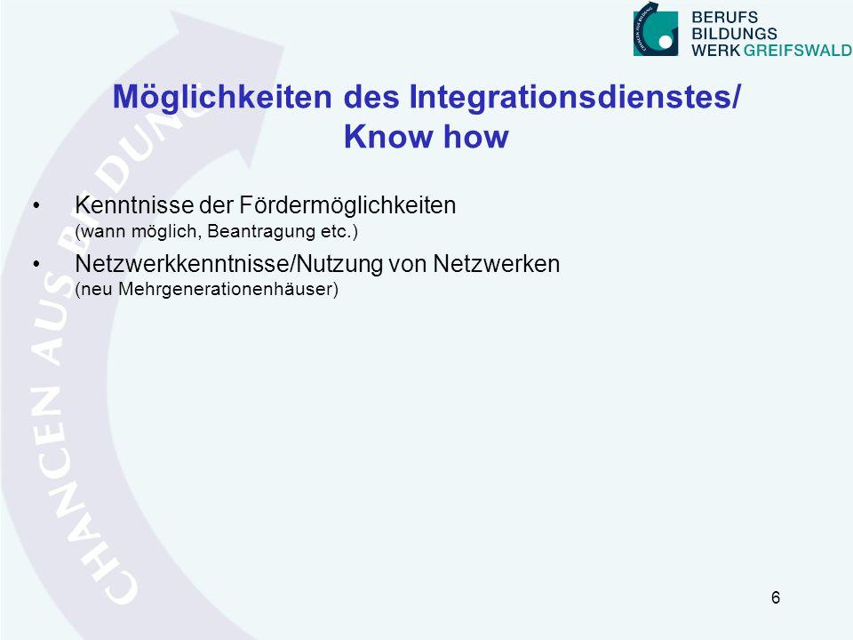 Möglichkeiten des Integrationsdienstes/ Know how 6 Kenntnisse der Fördermöglichkeiten (wann möglich, Beantragung etc.) Netzwerkkenntnisse/Nutzung von