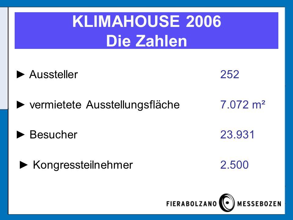 Aussteller252 vermietete Ausstellungsfläche7.072 m² Besucher23.931 Kongressteilnehmer2.500 KLIMAHOUSE 2006 Die Zahlen