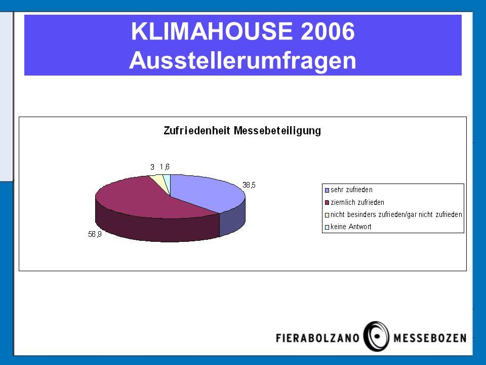 KLIMAHOUSE 2006 Ausstellerumfragen