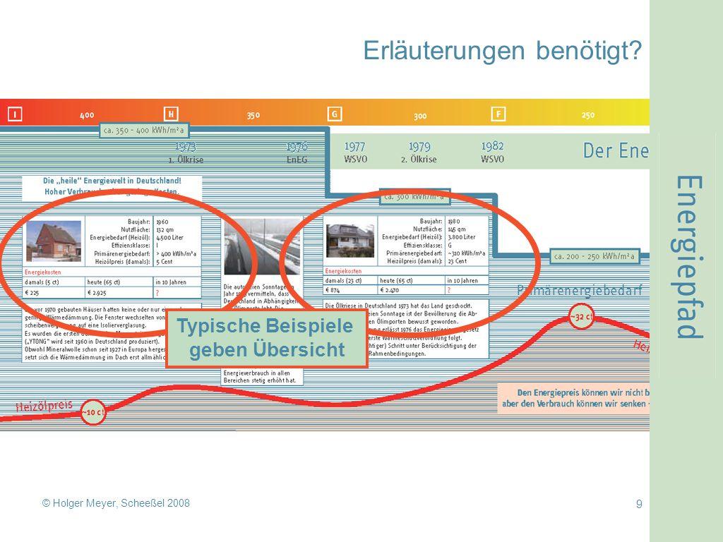 © Holger Meyer, Scheeßel 2008 9 Erläuterungen benötigt Typische Beispiele geben Übersicht