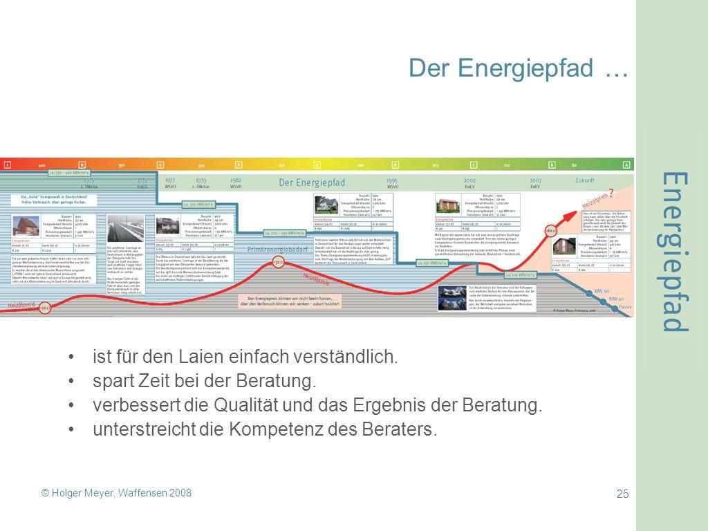 © Holger Meyer, Waffensen 2008 25 Der Energiepfad … ist für den Laien einfach verständlich. spart Zeit bei der Beratung. verbessert die Qualität und d