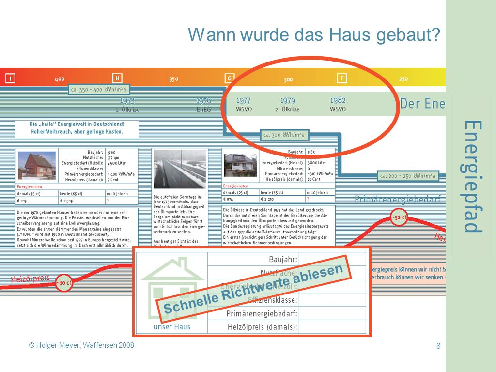 © Holger Meyer, Waffensen 2008 8 Wann wurde das Haus gebaut? Schnelle Richtwerte ablesen