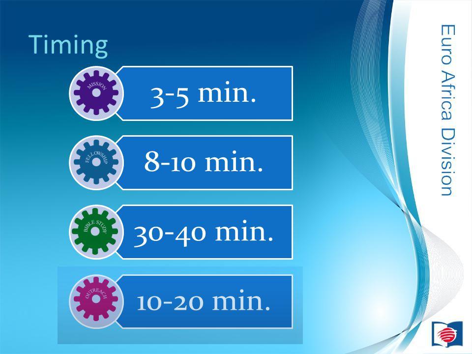 3-5 min. 8-10 min. 30-40 min. 10-20 min. Timing