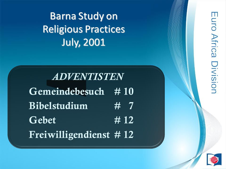Barna Study on Religious Practices July, 2001 ADVENTISTEN Gemeindebesuch# 10 Bibelstudium# 7 Gebet# 12 Freiwilligendienst# 12
