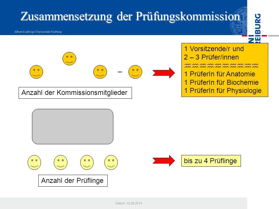 Datum: 12.05.2014 Zusammensetzung der Prüfungskommission _ 1 Vorsitzende/r und 2 – 3 Prüfer/innen 1 PrüferIn für Anatomie 1 PrüferIn für Biochemie 1 P