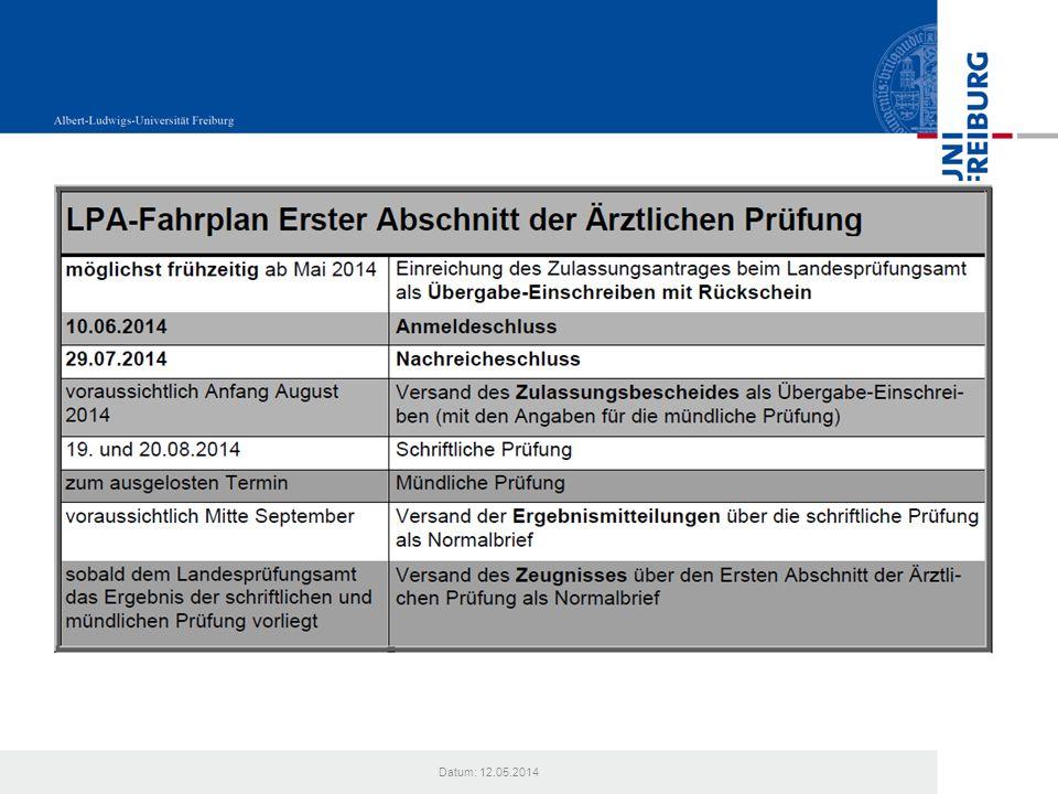 Datum: 12.05.2014 Ladung zur mündl.-prakt.Prüfung bzw.