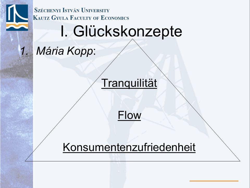 I. Glückskonzepte 1.Mária Kopp: Tranquilität Flow Konsumentenzufriedenheit
