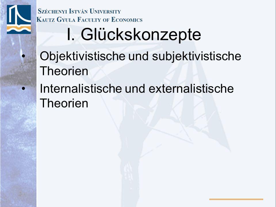 I. Glückskonzepte Objektivistische und subjektivistische Theorien Internalistische und externalistische Theorien
