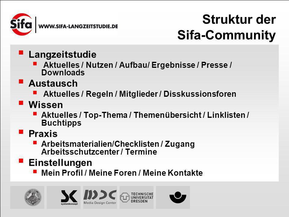 Struktur der Sifa-Community Langzeitstudie Aktuelles / Nutzen / Aufbau/ Ergebnisse / Presse / Downloads Austausch Aktuelles / Regeln / Mitglieder / Di