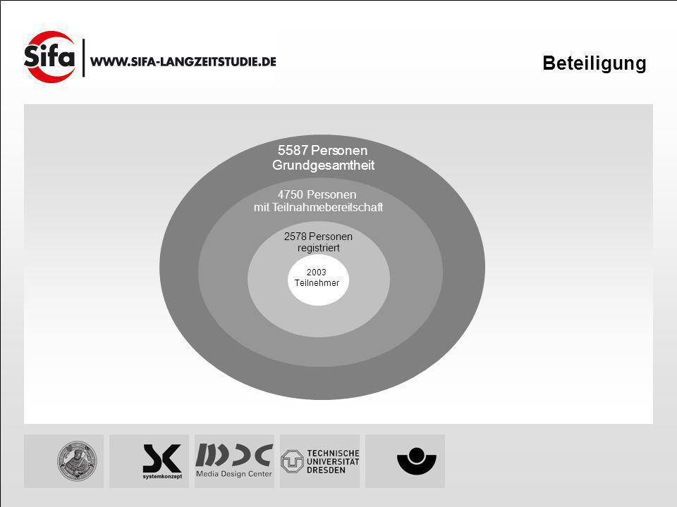 Externe Einflussfaktoren Wir- kungs- felder Wirkungen auf Trends Globali- sierung Neue Beschäfti- gungs- verhältnisse Demo- grafie...