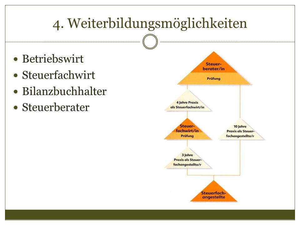 4. Weiterbildungsmöglichkeiten Betriebswirt Steuerfachwirt Bilanzbuchhalter Steuerberater