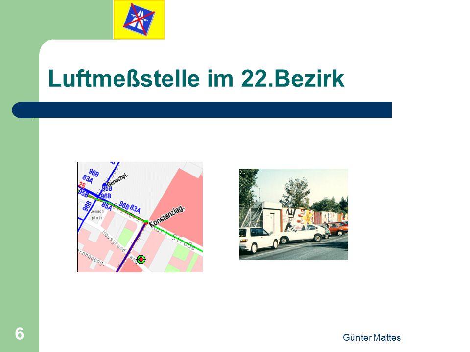 Günter Mattes 6 Luftmeßstelle im 22.Bezirk