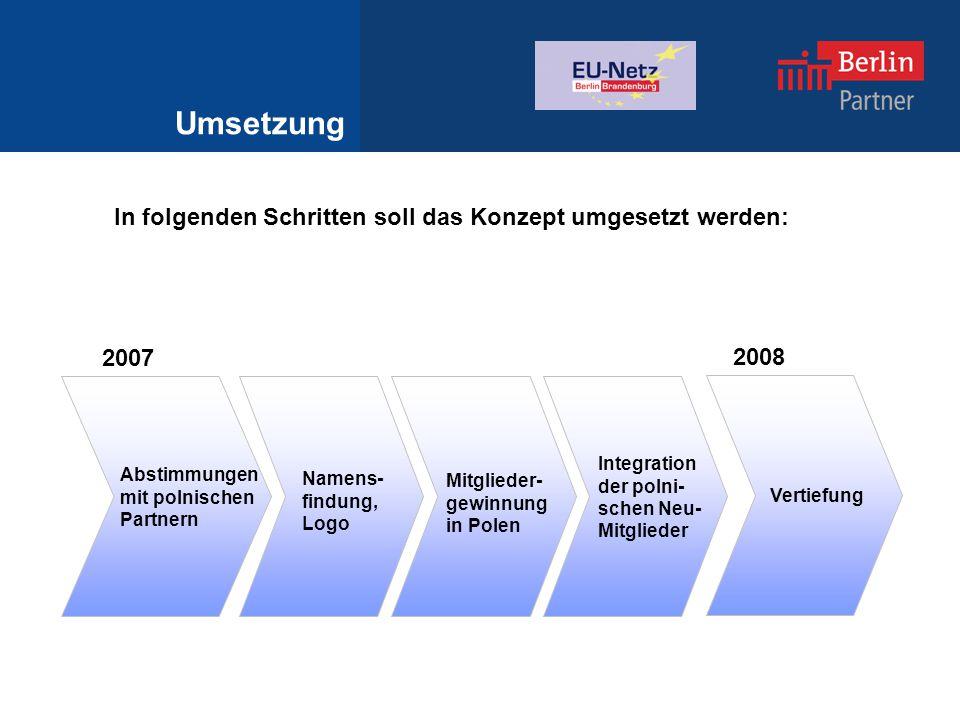 Umsetzung In folgenden Schritten soll das Konzept umgesetzt werden: Abstimmungen mit polnischen Partnern Mitglieder- gewinnung in Polen Namens- findung, Logo Vertiefung Integration der polni- schen Neu- Mitglieder 2007 2008