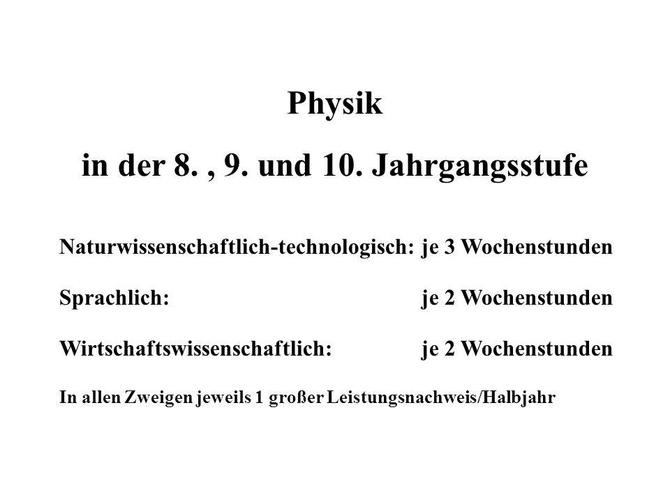 Physik in der 8., 9. und 10.