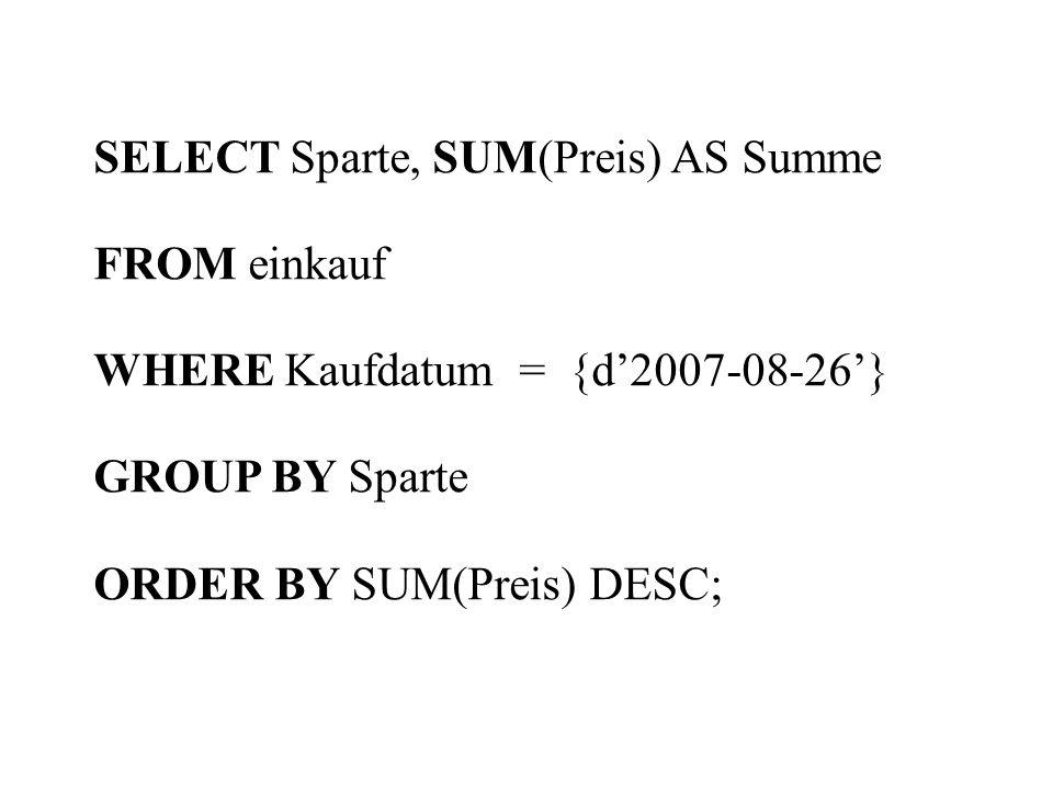 Projekte im Team: -Buchausleihe -Schülerverwaltung -Fahrradverleih -Reisebuchungen -Einkauf/Verkauf