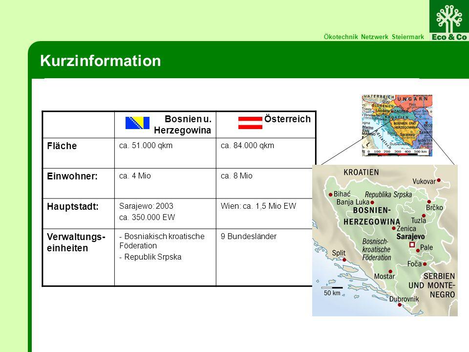Ökotechnik Netzwerk Steiermark Bosnien u. Herzegowina Österreich Fläche ca.