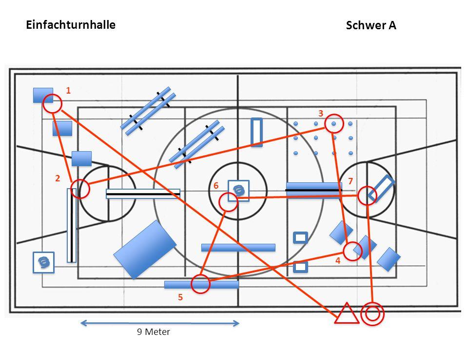 Einfachturnhalle 9 Meter 1 5 2 3 7 6 4 Schwer A