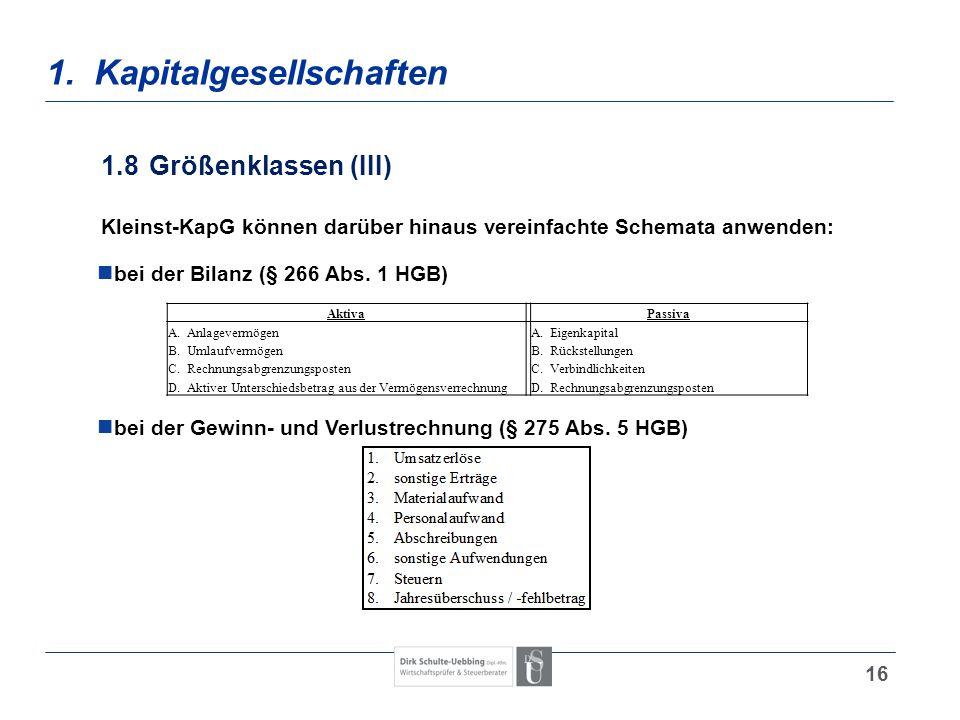 16 1. Kapitalgesellschaften 1.8Größenklassen (III) Kleinst-KapG können darüber hinaus vereinfachte Schemata anwenden: bei der Bilanz (§ 266 Abs. 1 HGB