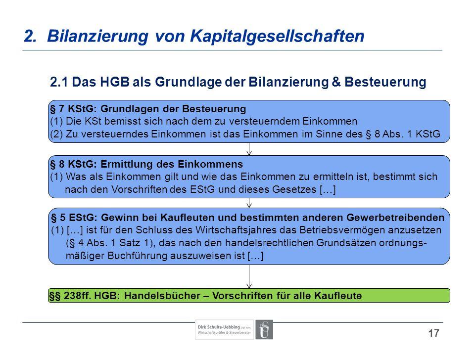 17 2. Bilanzierung von Kapitalgesellschaften 2.1 Das HGB als Grundlage der Bilanzierung & Besteuerung § 7 KStG: Grundlagen der Besteuerung (1) Die KSt
