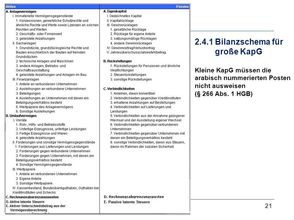 21 2.4.1 Bilanzschema für große KapG Kleine KapG müssen die arabisch nummerierten Posten nicht ausweisen (§ 266 Abs. 1 HGB)