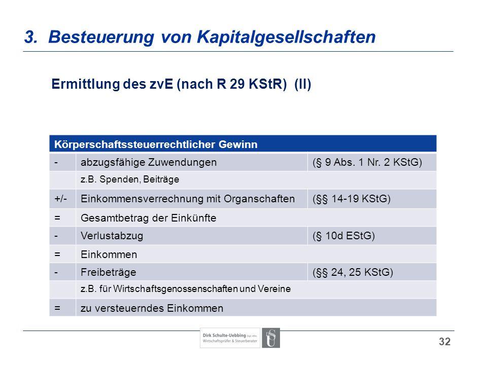 32 3. Besteuerung von Kapitalgesellschaften Ermittlung des zvE (nach R 29 KStR) (II) Körperschaftssteuerrechtlicher Gewinn -abzugsfähige Zuwendungen(§