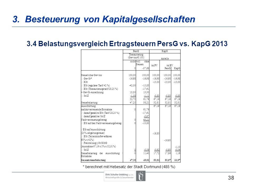 38 3. Besteuerung von Kapitalgesellschaften 3.4 Belastungsvergleich Ertragsteuern PersG vs. KapG 2013 * berechnet mit Hebesatz der Stadt Dortmund (485