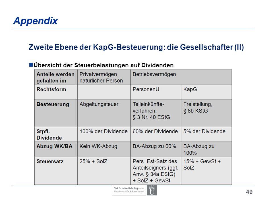 49 Appendix Zweite Ebene der KapG-Besteuerung: die Gesellschafter (II) Übersicht der Steuerbelastungen auf Dividenden