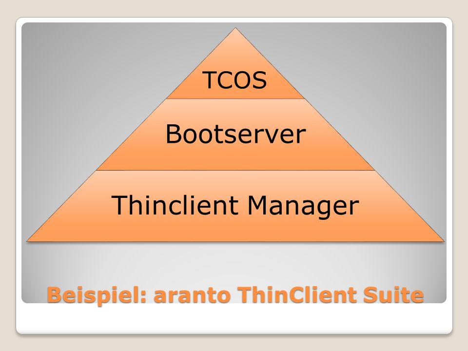 Booten ohne Laufwerk ThinClient wird gestartet DHCP request an den Server TC-Bootserver fängt TC ab TC-OS wird via PXE in den RAM des TC geladen TC-OS läuft lokal auf dem ThinClient