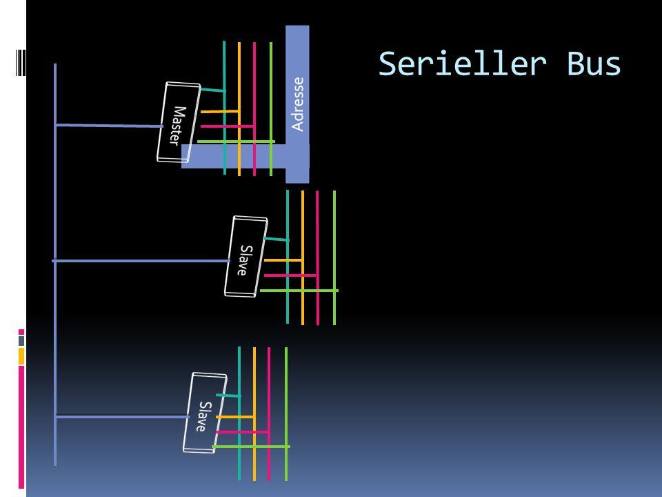 Adressierung in seriellen Bussen Die auf seriellen Bussen übertragenen Daten lassen sich als Datenpakete betrachten, die in mehrere Felder unterteilt sind.