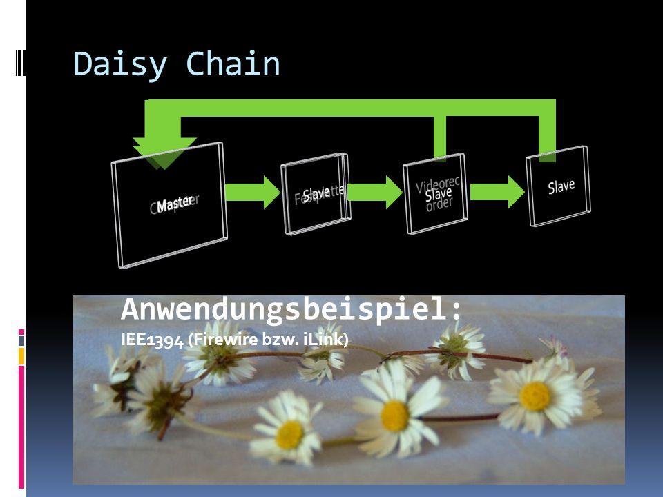 Daisy Chain Anwendungsbeispiel: IEE1394 (Firewire bzw. iLink)