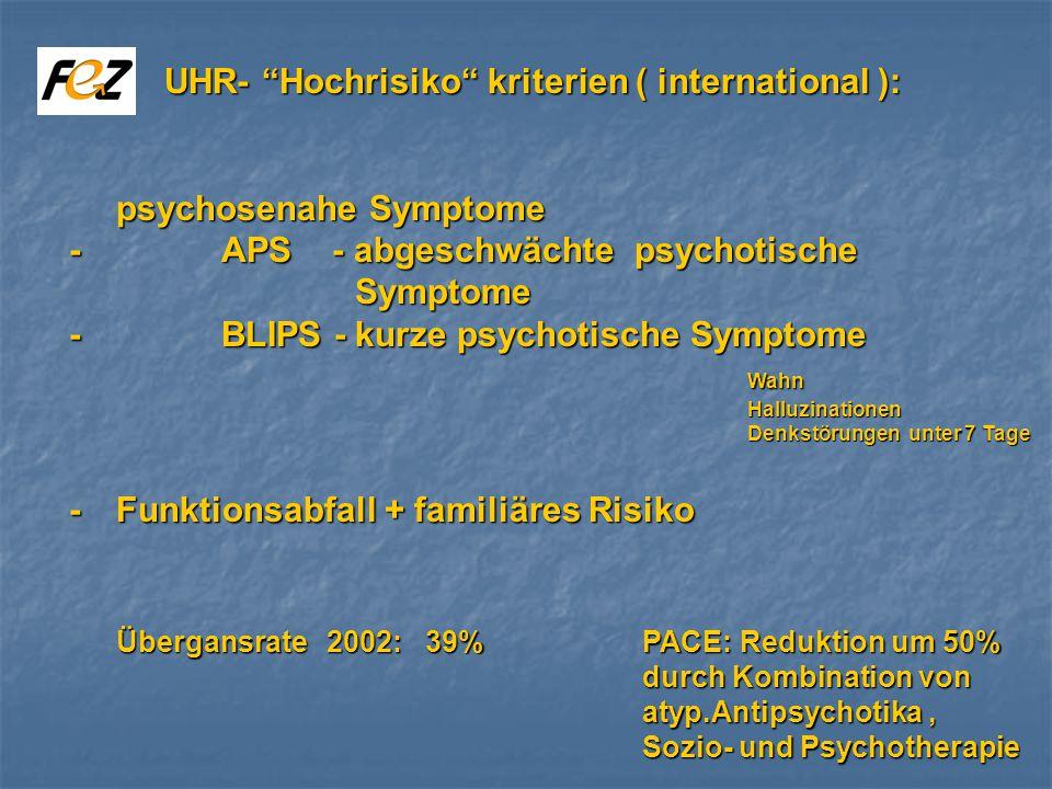 UHR- Hochrisiko kriterien ( international ): UHR- Hochrisiko kriterien ( international ): psychosenahe Symptome - APS - abgeschwächte psychotische Symptome - APS - abgeschwächte psychotische Symptome -BLIPS - kurze psychotische Symptome -BLIPS - kurze psychotische Symptome Wahn Halluzinationen Denkstörungen unter 7 Tage -Funktionsabfall + familiäres Risiko -Funktionsabfall + familiäres Risiko Übergansrate 2002: 39% PACE: Reduktion um 50% durch Kombination von atyp.Antipsychotika, Sozio- und Psychotherapie Übergansrate 2002: 39% PACE: Reduktion um 50% durch Kombination von atyp.Antipsychotika, Sozio- und Psychotherapie