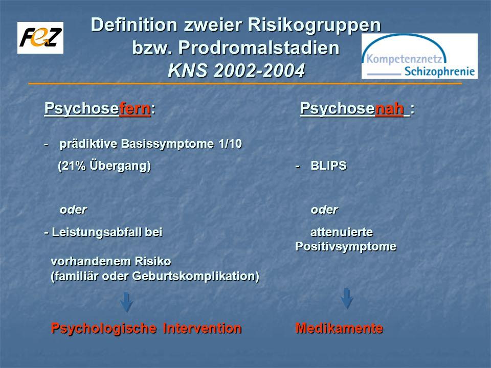 Psychosefern: Psychosenah : -prädiktive Basissymptome 1/10 (21% Übergang)- BLIPS (21% Übergang)- BLIPS oder oder - Leistungsabfall bei attenuierte Positivsymptome vorhandenem Risiko vorhandenem Risiko (familiär oder Geburtskomplikation) (familiär oder Geburtskomplikation) Psychologische InterventionMedikamente Psychologische InterventionMedikamente Definition zweier Risikogruppen bzw.