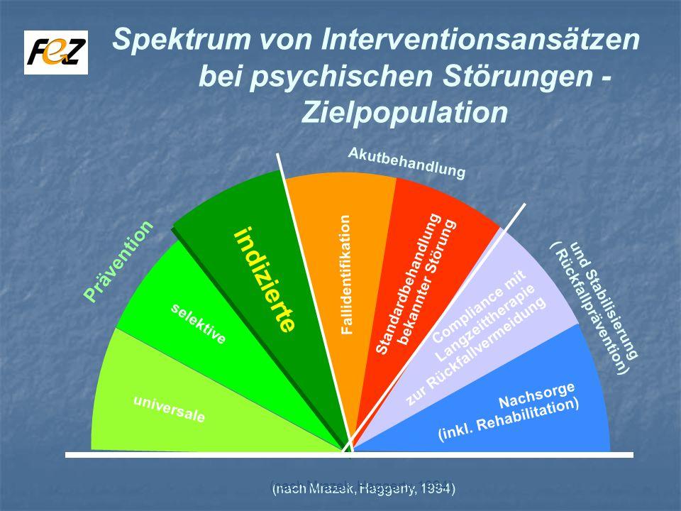 Spektrum von Interventionsansätzen bei psychischen Störungen - Zielpopulation universale selektive indizierte Fallidentifikation Standardbehandlung bekannter Störung Compliance mit Langzeittherapie zur Rückfallvermeidung Nachsorge (inkl.