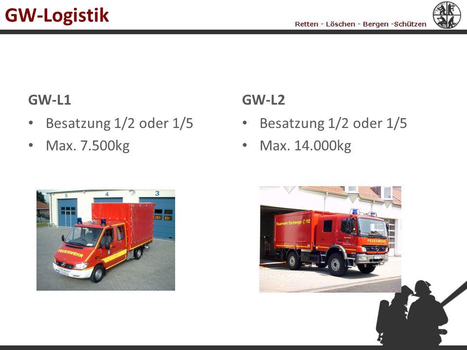 GW-Logistik GW-L1 Besatzung 1/2 oder 1/5 Max. 7.500kg GW-L2 Besatzung 1/2 oder 1/5 Max. 14.000kg