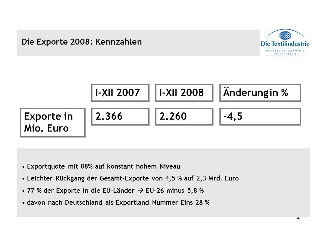4 4 Die Exporte 2008: Kennzahlen Exporte in Mio. Euro I-XII 2007I-XII 2008Änderung in % 2.3662.260-4,5 Exportquote mit 88% auf konstant hohem Niveau L
