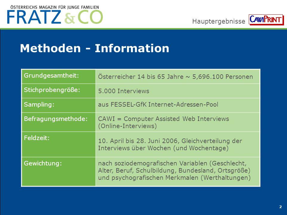 Hauptergebnisse 2 Methoden - Information Grundgesamtheit: Österreicher 14 bis 65 Jahre ~ 5,696.100 Personen Stichprobengröße: 5.000 Interviews Samplin