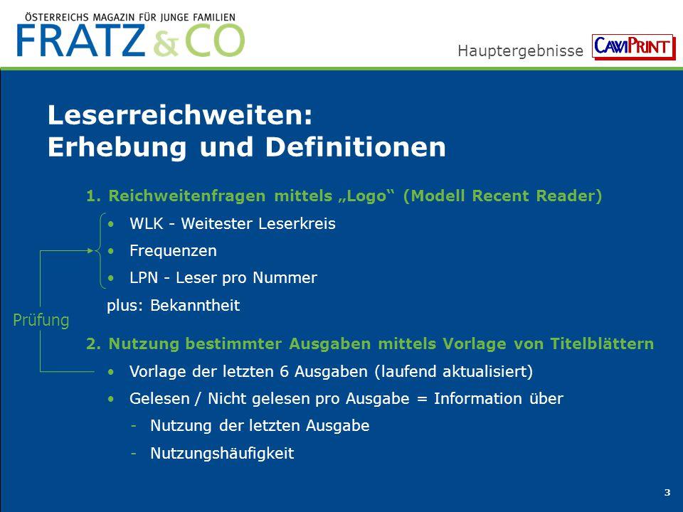 Hauptergebnisse 3 Leserreichweiten: Erhebung und Definitionen 1.Reichweitenfragen mittels Logo (Modell Recent Reader) WLK - Weitester Leserkreis Frequ