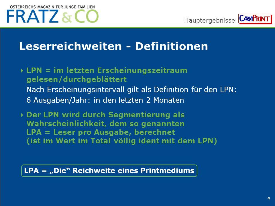 Hauptergebnisse 4 Leserreichweiten - Definitionen LPN = im letzten Erscheinungszeitraum gelesen/durchgeblättert Nach Erscheinungsintervall gilt als De