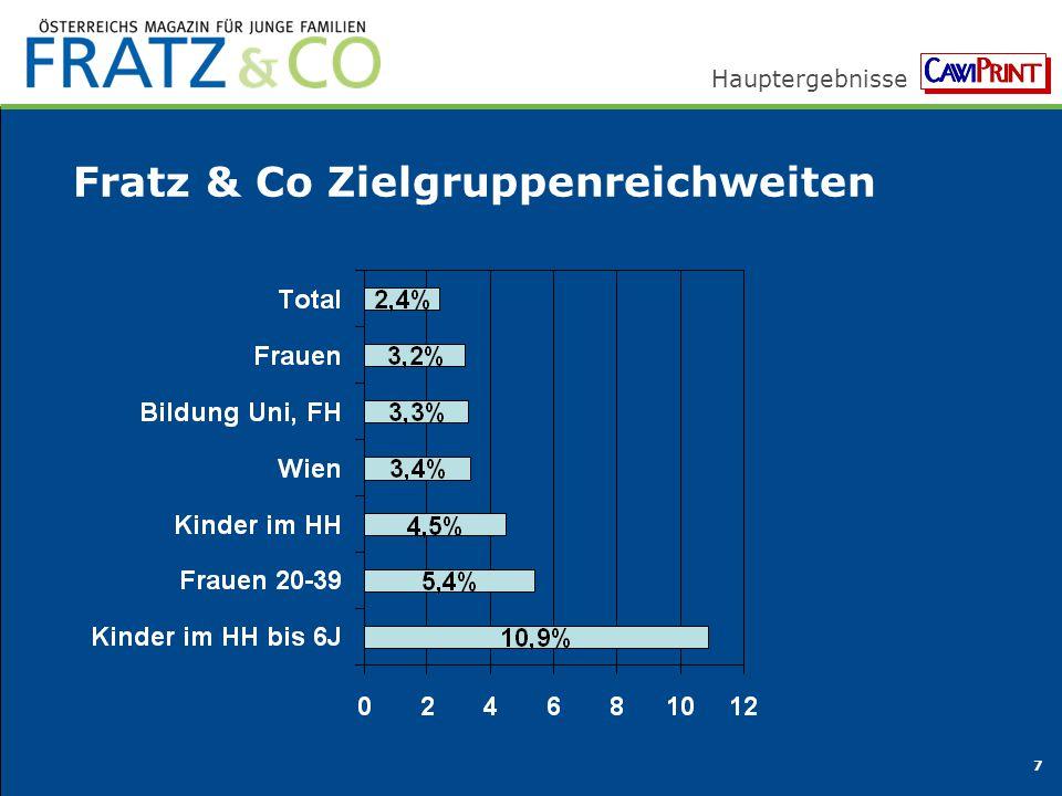 Hauptergebnisse 8 Fratz & Co der TKP-Sieger in der Cawi-Print bei der Zielgruppe Kinder im HH bis 6 Jahre Basis 1/1 4C Stand Nov.
