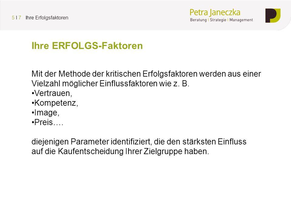 Ihre ERFOLGS-Faktoren Schritt 1 Elevator Pitch : 30 Sekunden Schritt 2 Gesprächspartner versetzt sich in die Lage der Zielgruppe Schritt 3 Entscheidungskriterien benennen In die Erfolgstabelle eintragen.