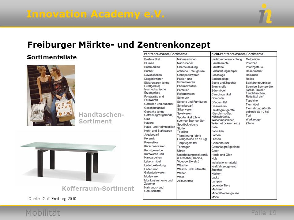 Innovation Academy e.V.