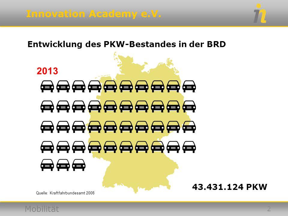 Innovation Academy e.V.Mobilität 43 Mio. Pkw in Deutschland: Positiv oder negativ.