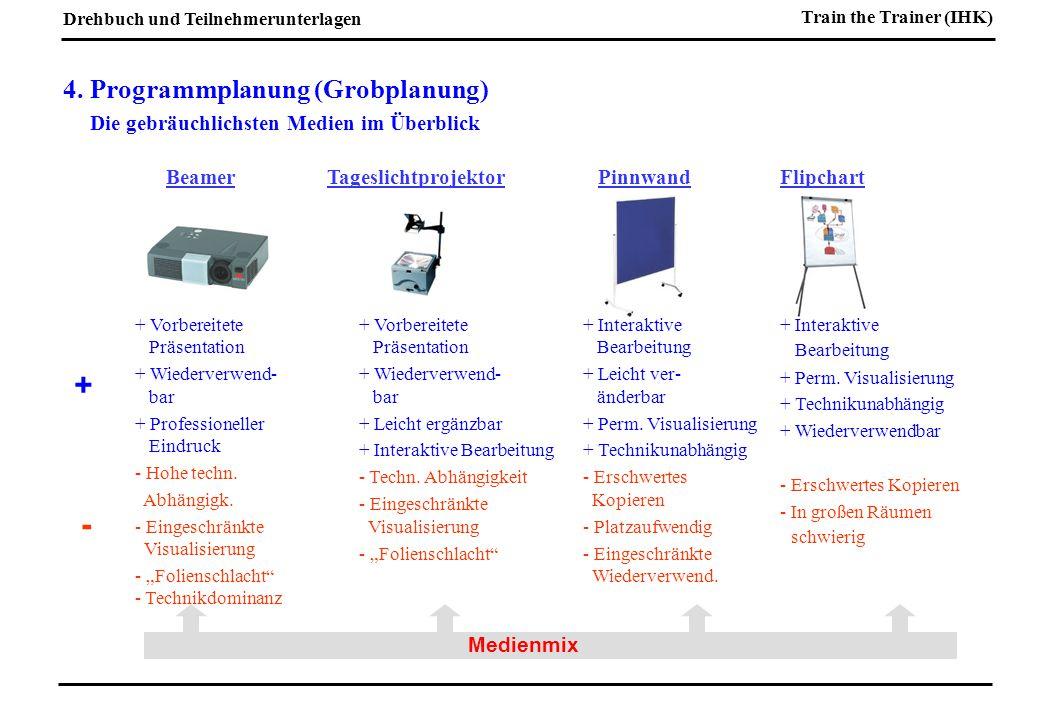 Drehbuch und Teilnehmerunterlagen Train the Trainer (IHK) Medienmix BeamerTageslichtprojektorPinnwandFlipchart + Vorbereitete Präsentation + Wiederverwend- bar + Professioneller Eindruck - Hohe techn.