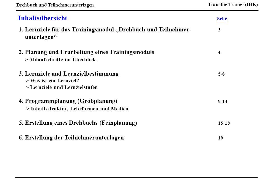 Drehbuch und Teilnehmerunterlagen Train the Trainer (IHK) Inhaltsübersicht Seite 1.