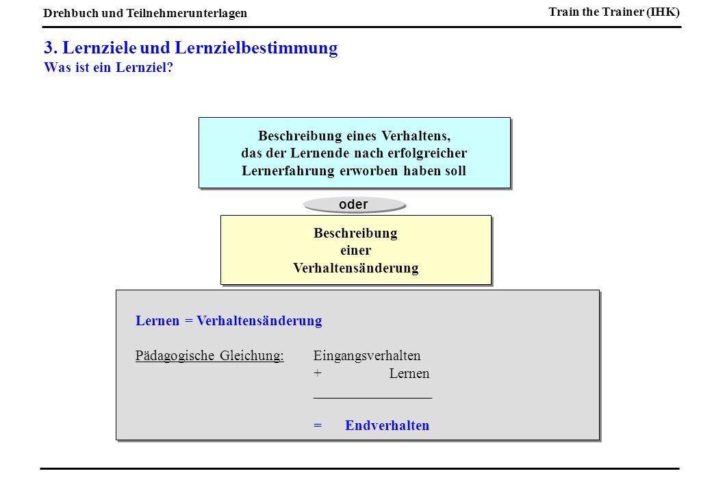 Drehbuch und Teilnehmerunterlagen Train the Trainer (IHK) Beschreibung eines Verhaltens, das der Lernende nach erfolgreicher Lernerfahrung erworben haben soll Beschreibung eines Verhaltens, das der Lernende nach erfolgreicher Lernerfahrung erworben haben soll Beschreibung einer Verhaltensänderung Beschreibung einer Verhaltensänderung oder Lernen = Verhaltensänderung Pädagogische Gleichung:Eingangsverhalten + Lernen ________________ = Endverhalten Lernen = Verhaltensänderung Pädagogische Gleichung:Eingangsverhalten + Lernen ________________ = Endverhalten 3.